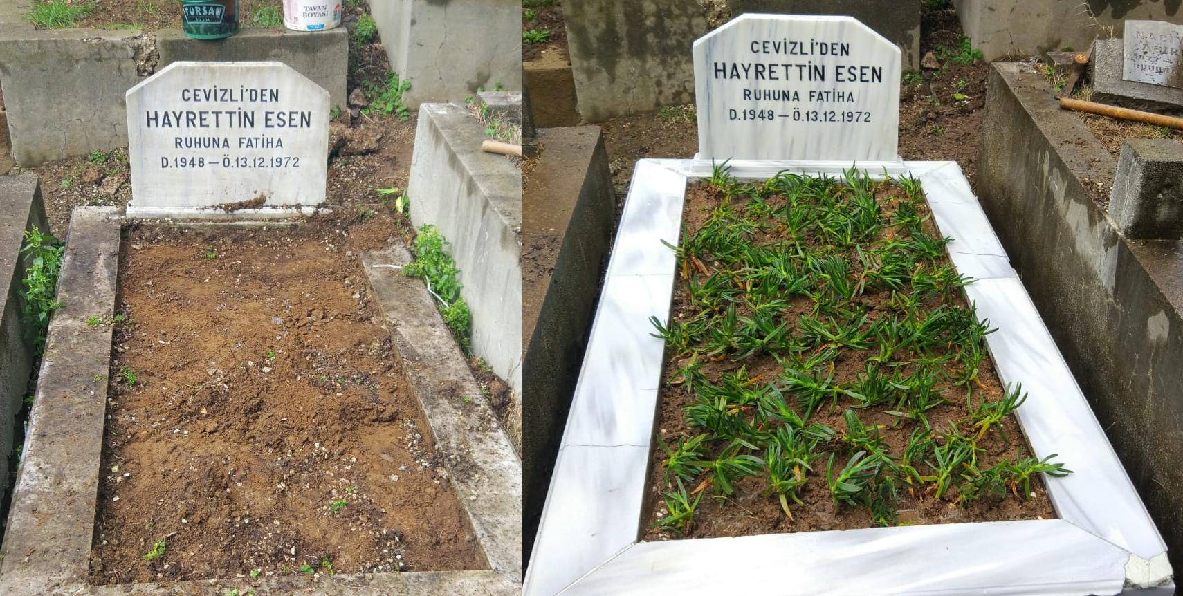 Mezar Yenielme Öncesi Sonrası
